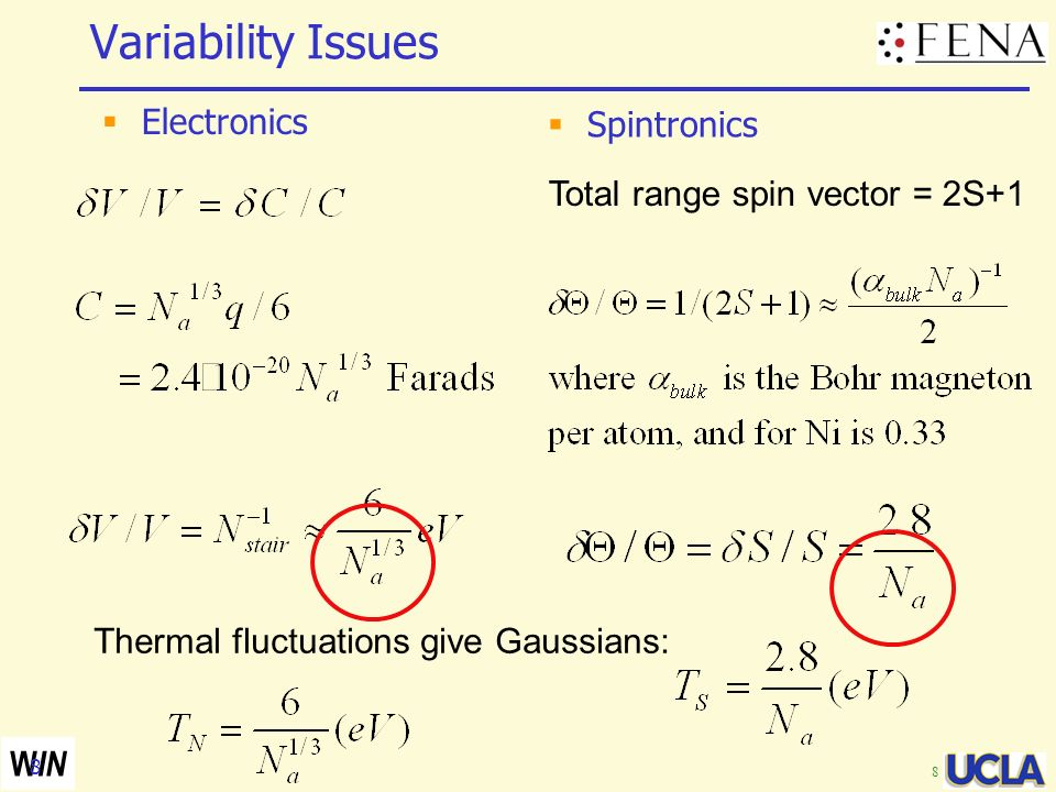 Variability Issues Electronics Spintronics