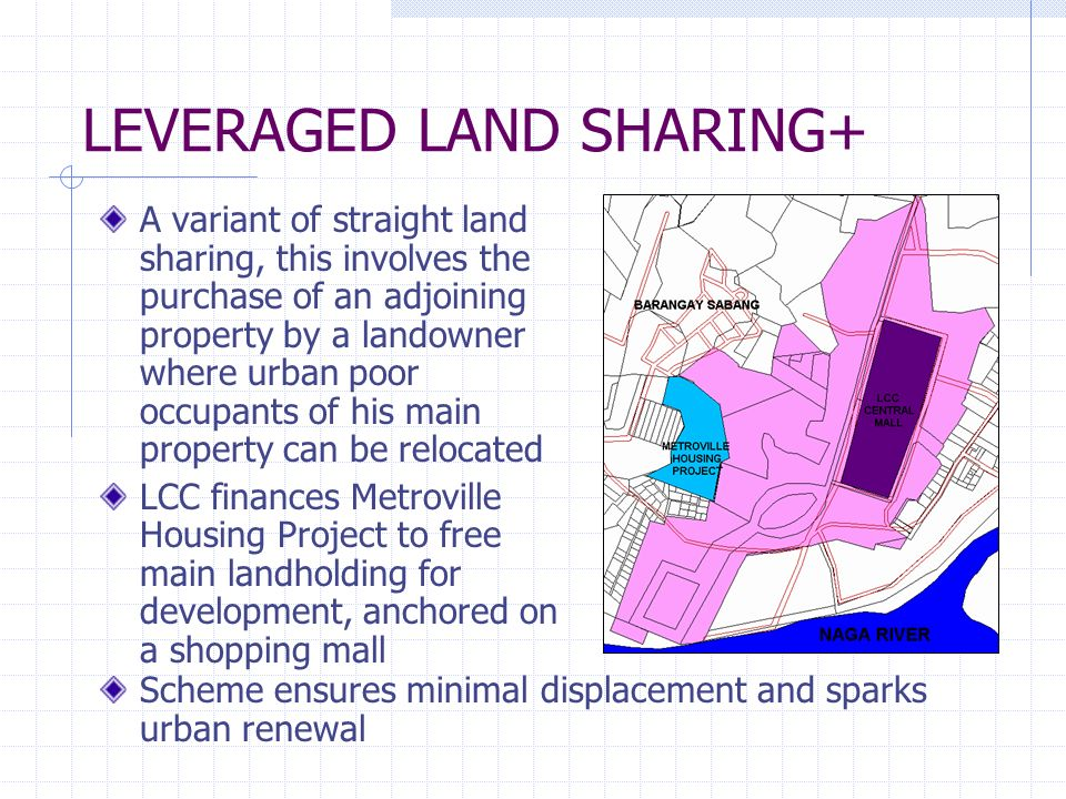 LEVERAGED LAND SHARING+