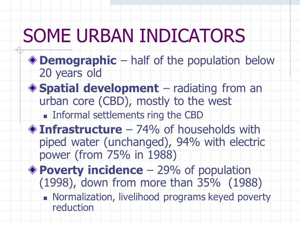 SOME URBAN INDICATORS Demographic – half of the population below 20 years old.