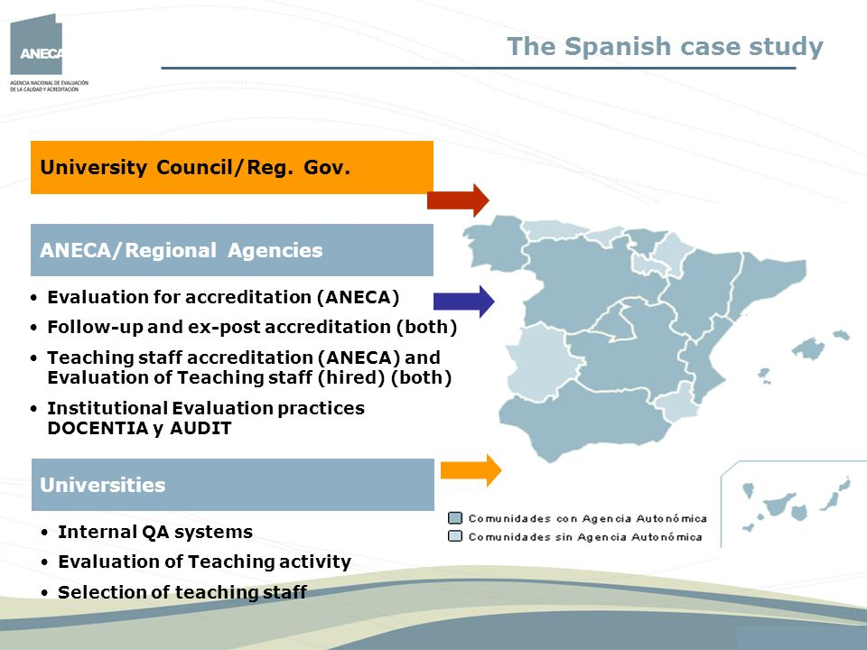 The Spanish case study University Council/Reg. Gov.