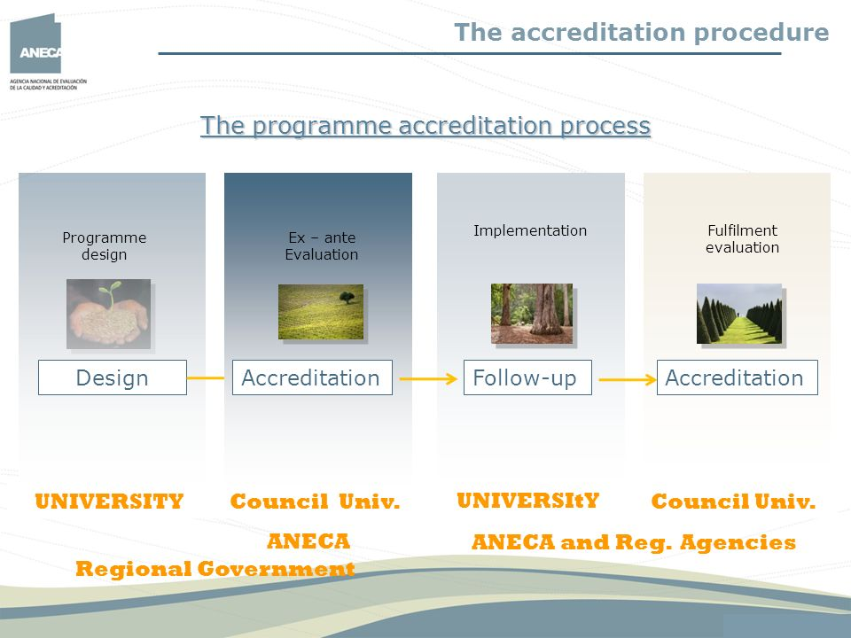 The accreditation procedure