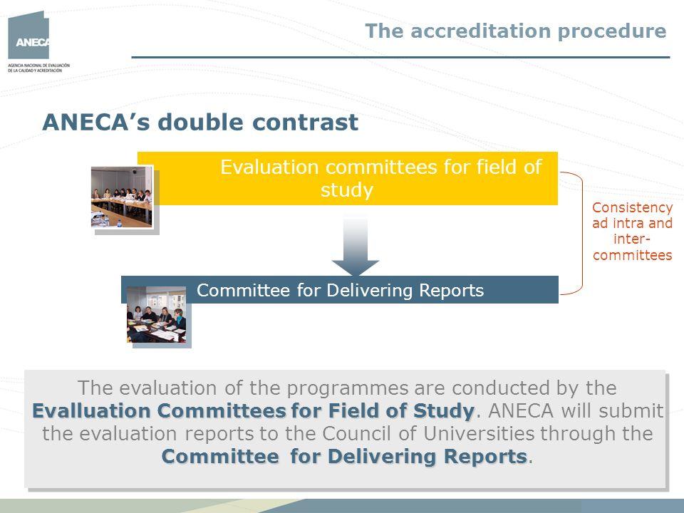 ANECA's double contrast