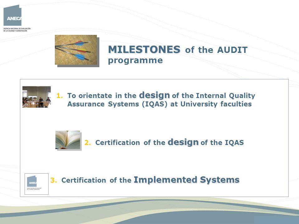 MILESTONES of the AUDIT programme