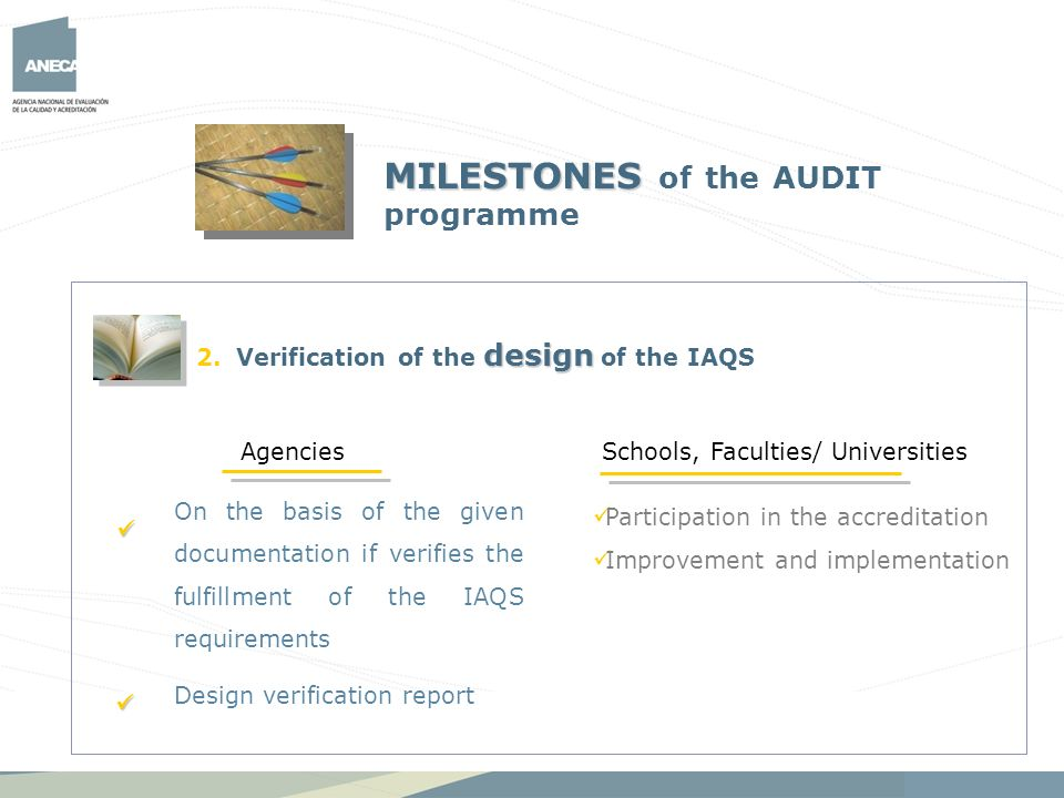 MILESTONES of the AUDIT programme