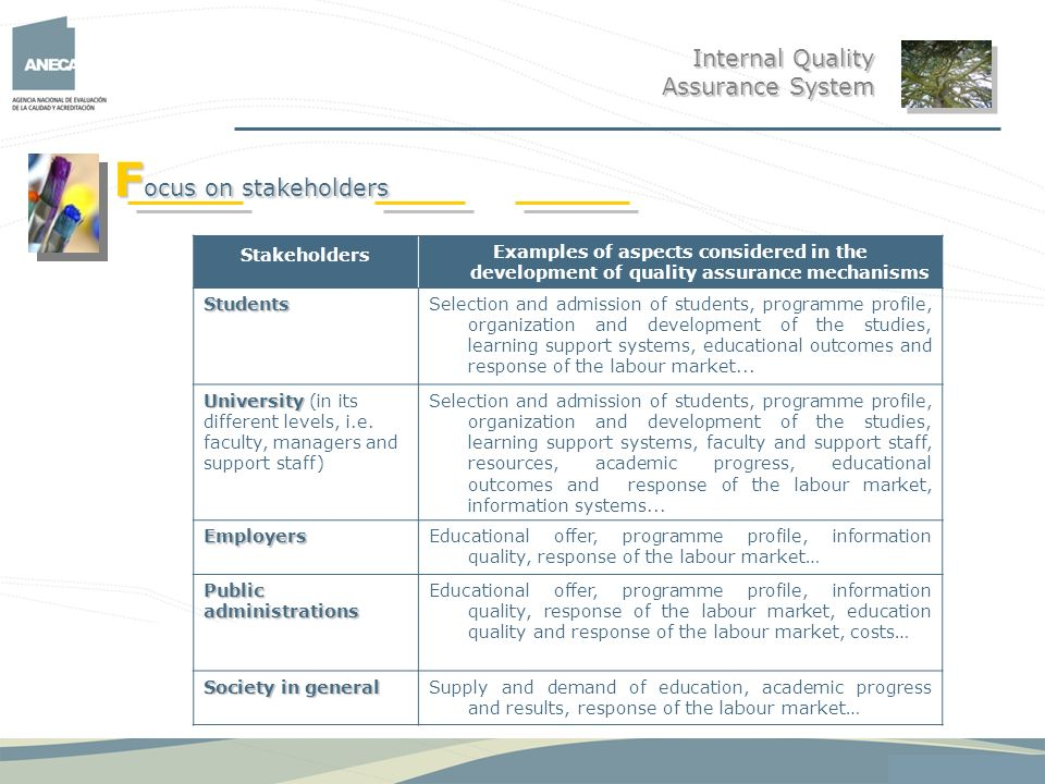Focus on stakeholders Internal Quality Assurance System Stakeholders