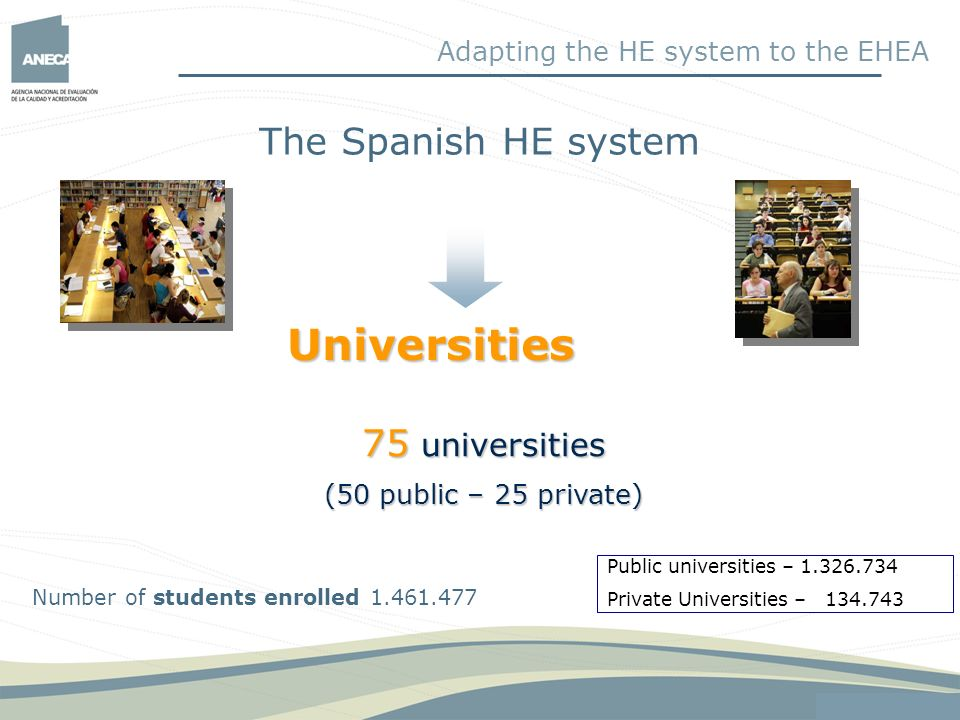 Universities The Spanish HE system 75 universities