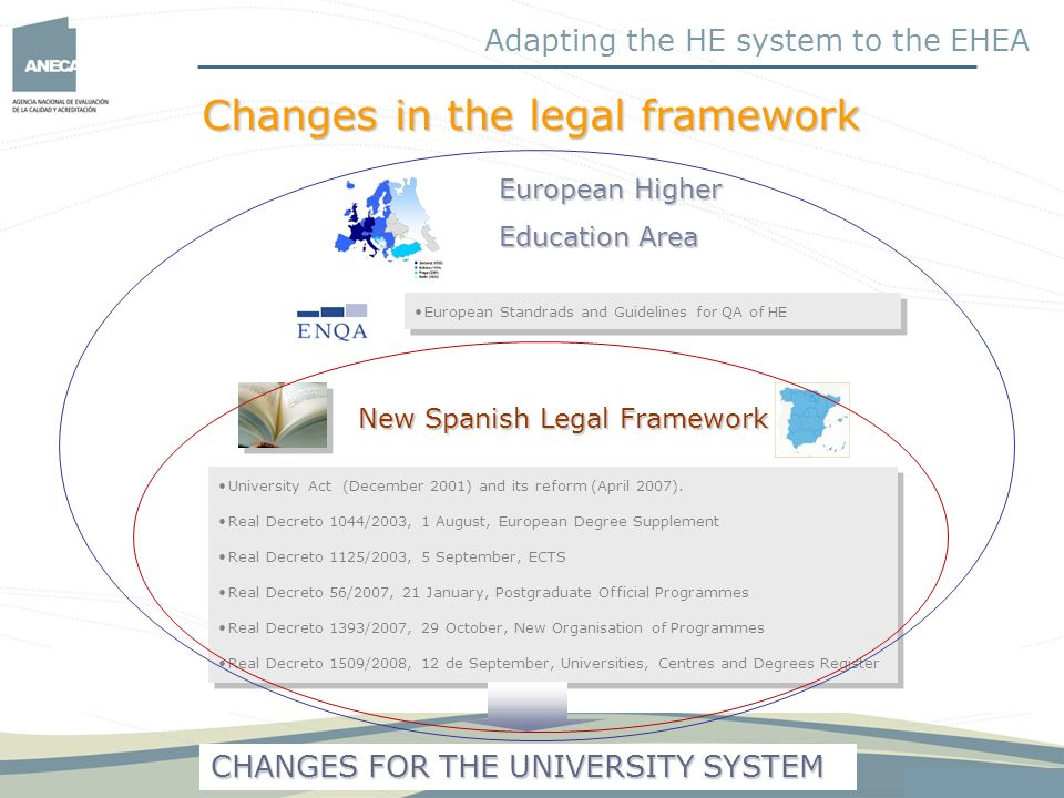 Changes in the legal framework