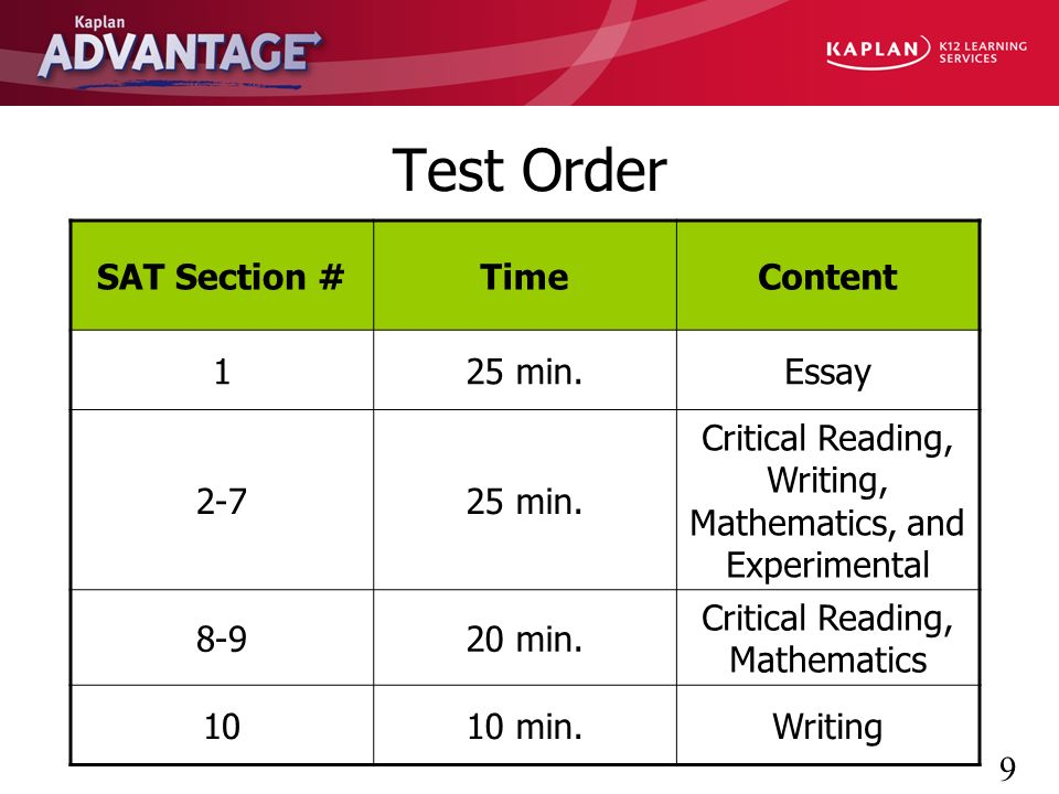 kaplan advantage sat critical reading and writing ppt test order sat section time content 1 25 min essay 2 7