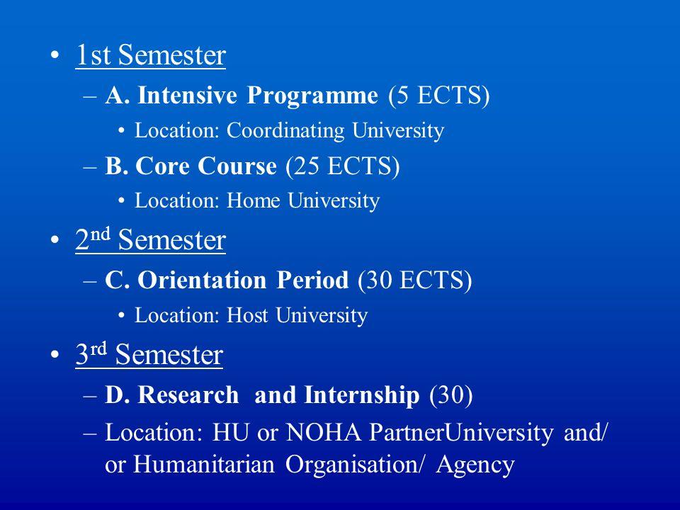 1st Semester 2nd Semester 3rd Semester A. Intensive Programme (5 ECTS)