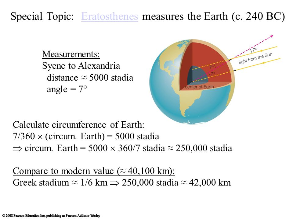 How did Eratosthenes measure the circumference of the earth?