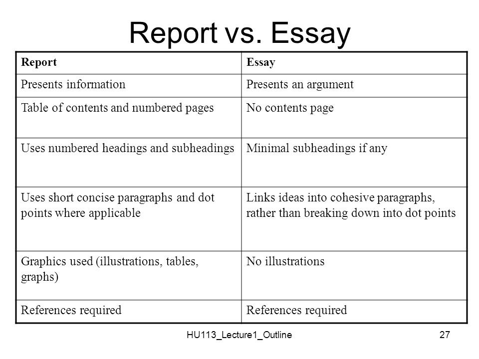 difference between personal essay and research paper Difference between research and thesis paper basic difference between research and thesis paper: 1 this is not a personal essay in.
