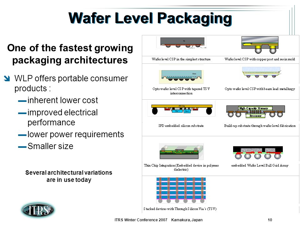 Wafer Level Packaging One of the fastest growing