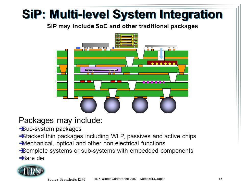 SiP: Multi-level System Integration