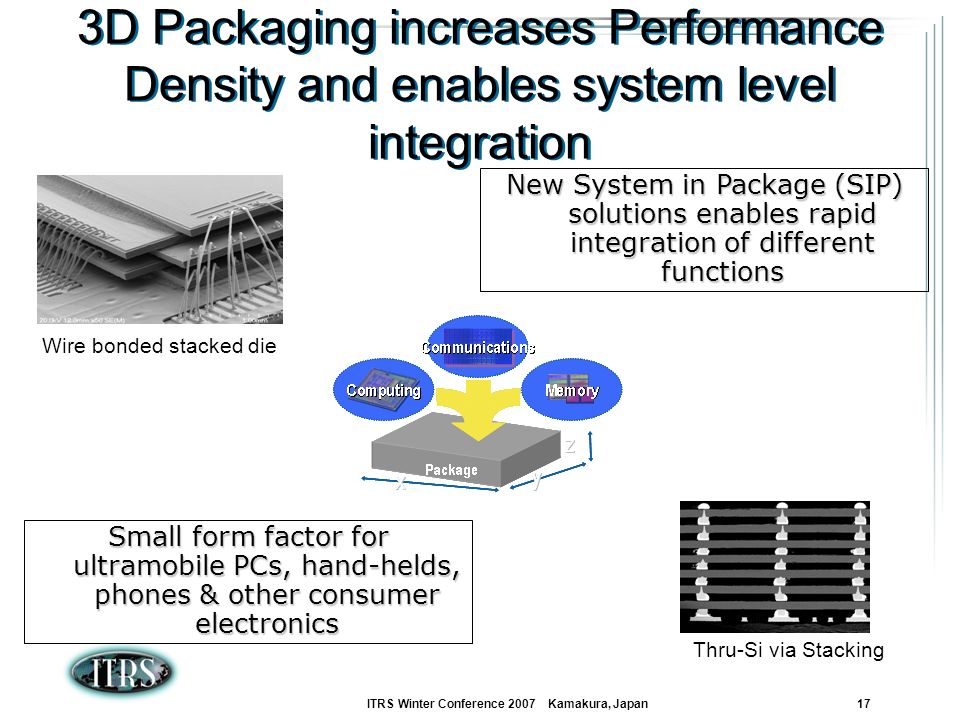 3D Packaging increases Performance Density and enables system level integration