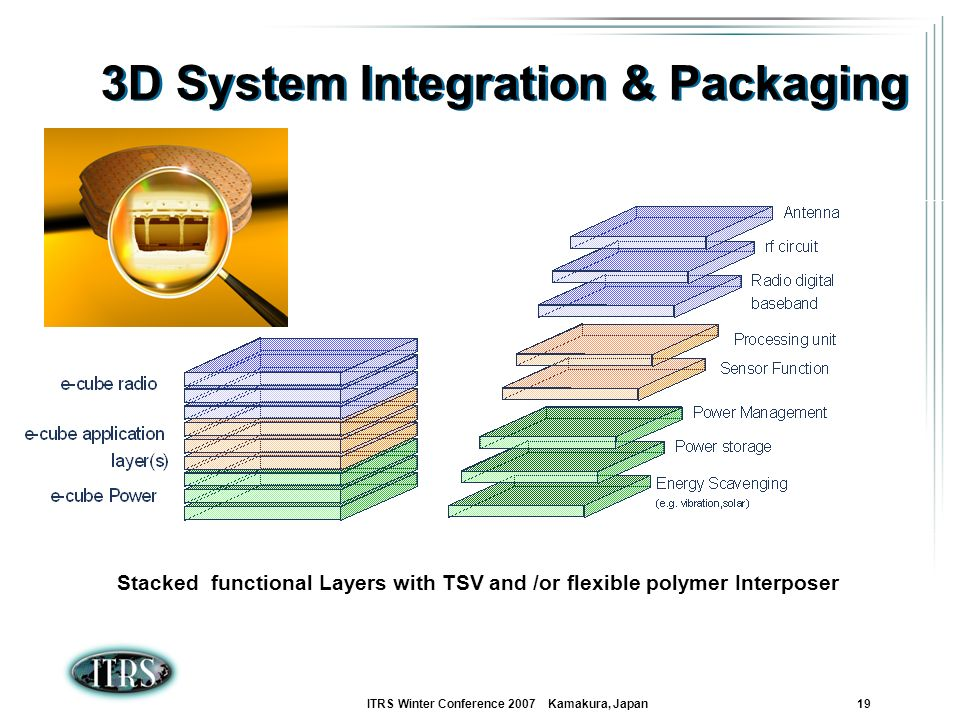 3D System Integration & Packaging