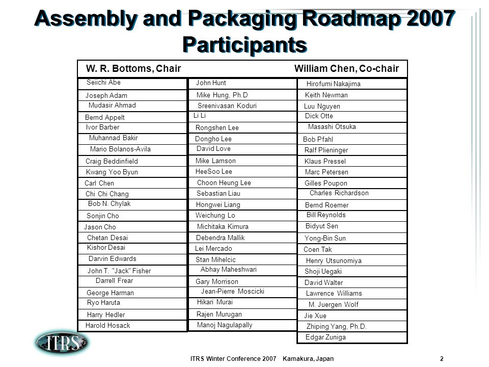 Assembly and Packaging Roadmap 2007 Participants