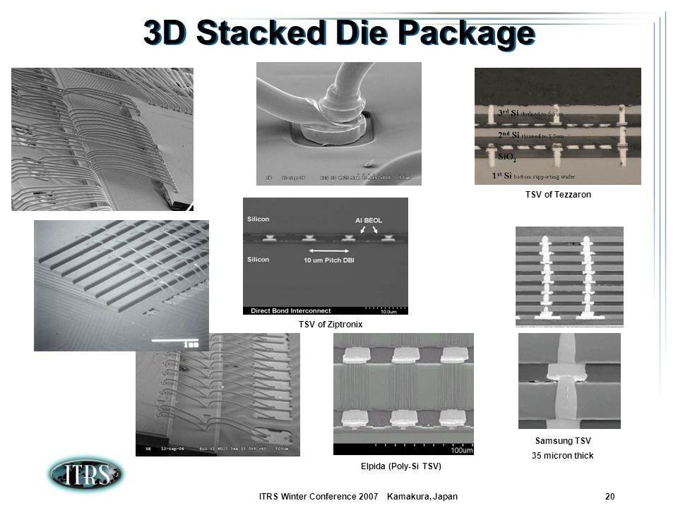 3D Stacked Die Package TSV of Tezzaron TSV of Ziptronix Samsung TSV