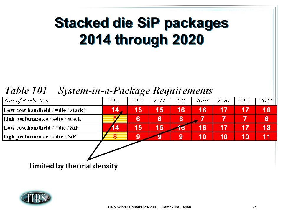 Stacked die SiP packages 2014 through 2020
