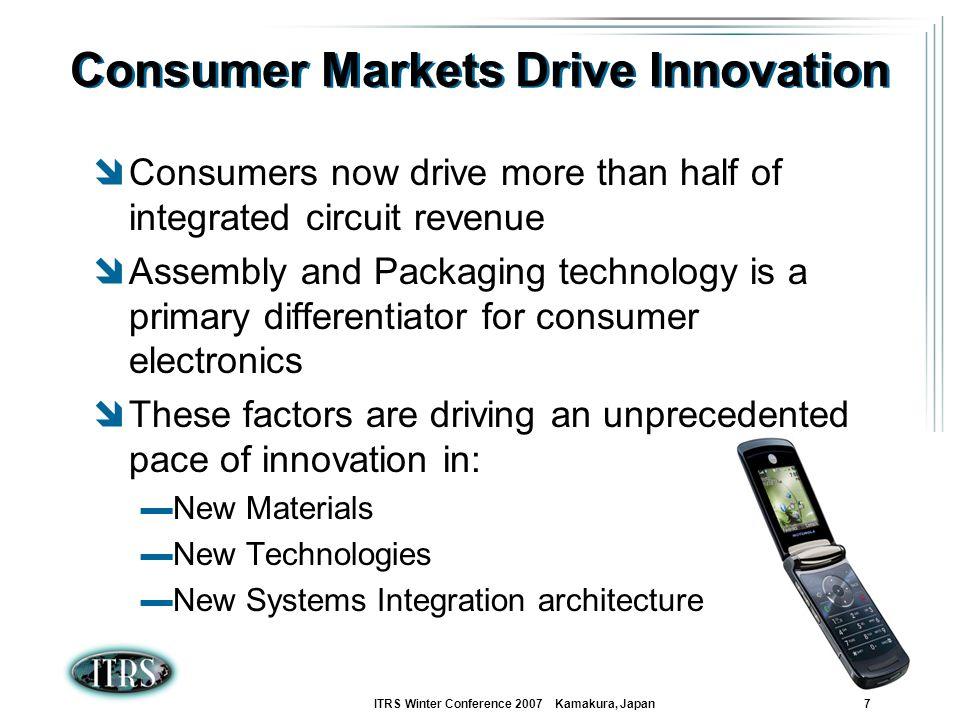 Consumer Markets Drive Innovation