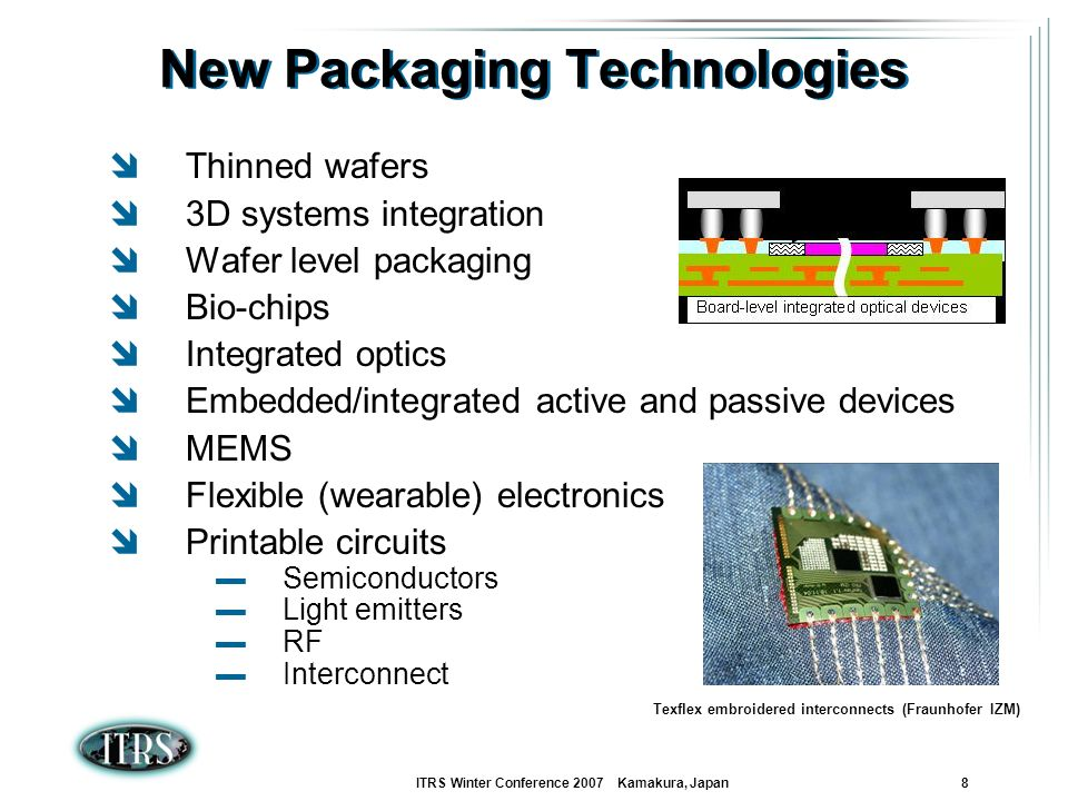 New Packaging Technologies