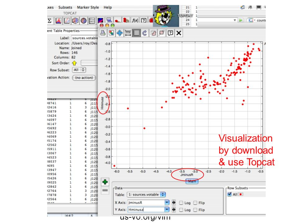 Visualization by download & use Topcat