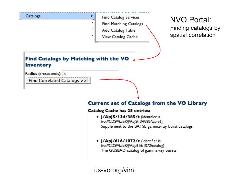 NVO Portal: Finding catalogs by spatial correlation