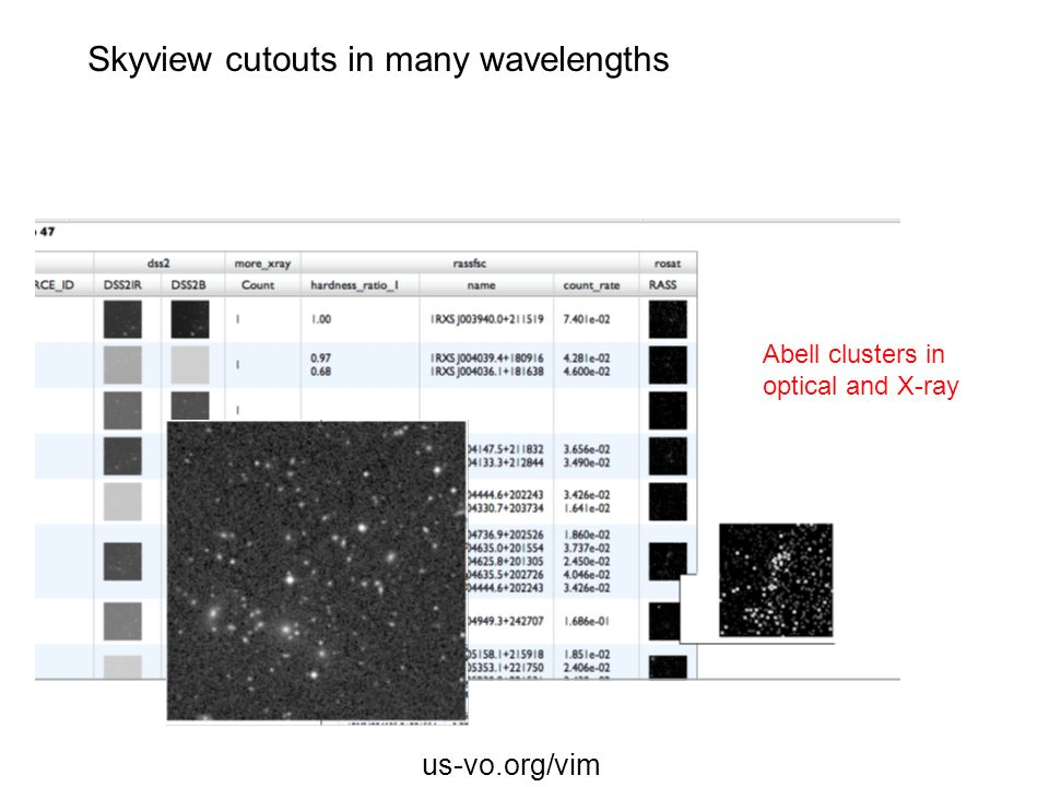 Skyview cutouts in many wavelengths