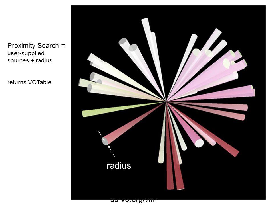 Multicone radius Proximity Search = user-supplied sources + radius