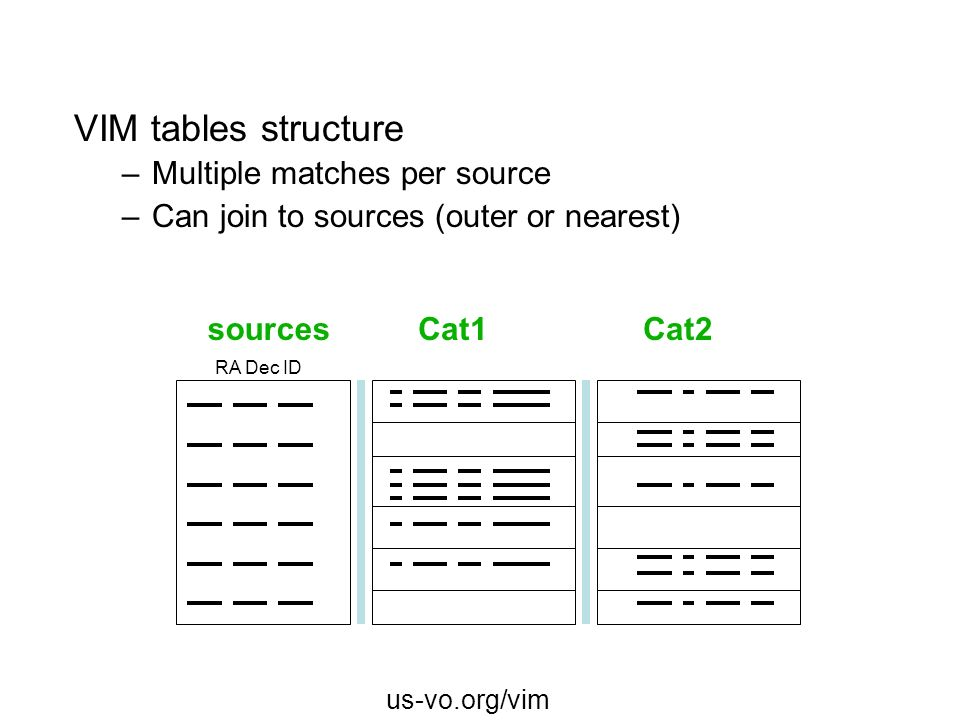 VIM tables structure Multiple matches per source