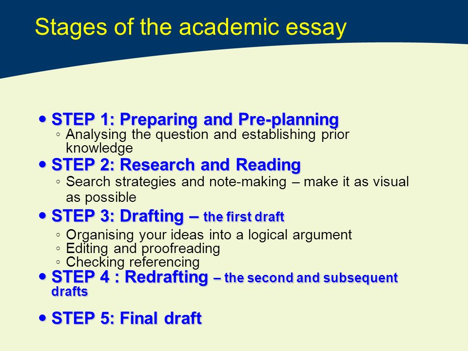 write an academic essay The university of reading is a global  our study guides and video tutorials provide expert advice on developing all of the academic skills and  essay writing.