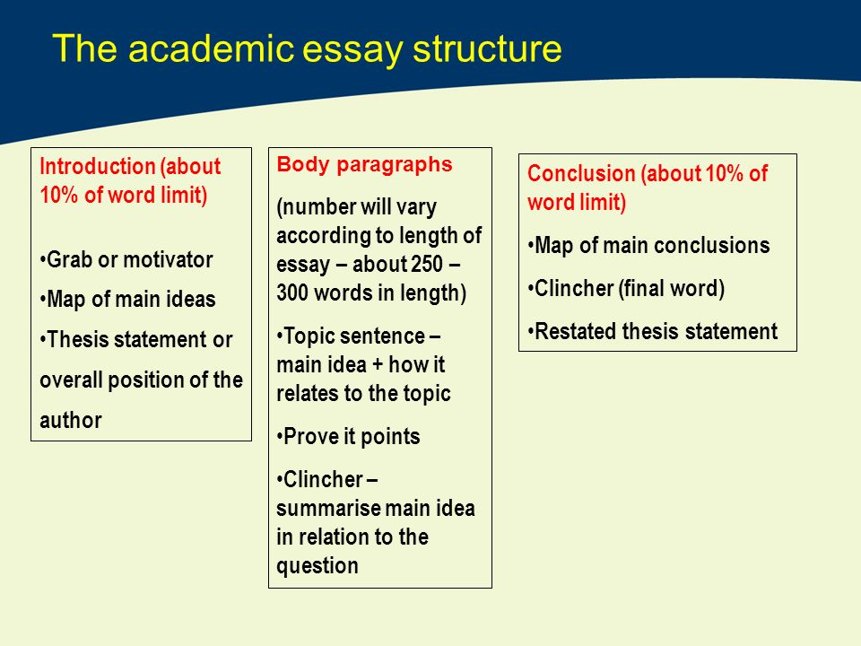Write my writing an essay structure