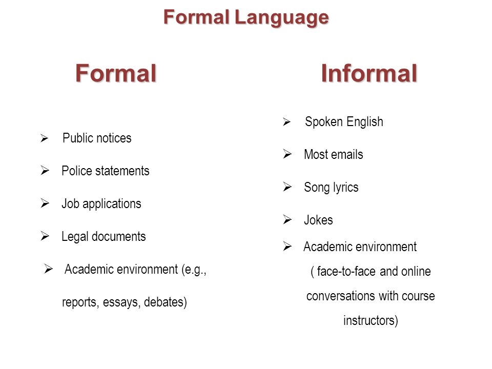 What Is Informal and Formal Essay Writing?