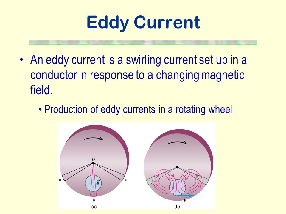 Eddy Current An eddy current is a swirling current set up in a conductor in response to a changing magnetic field.
