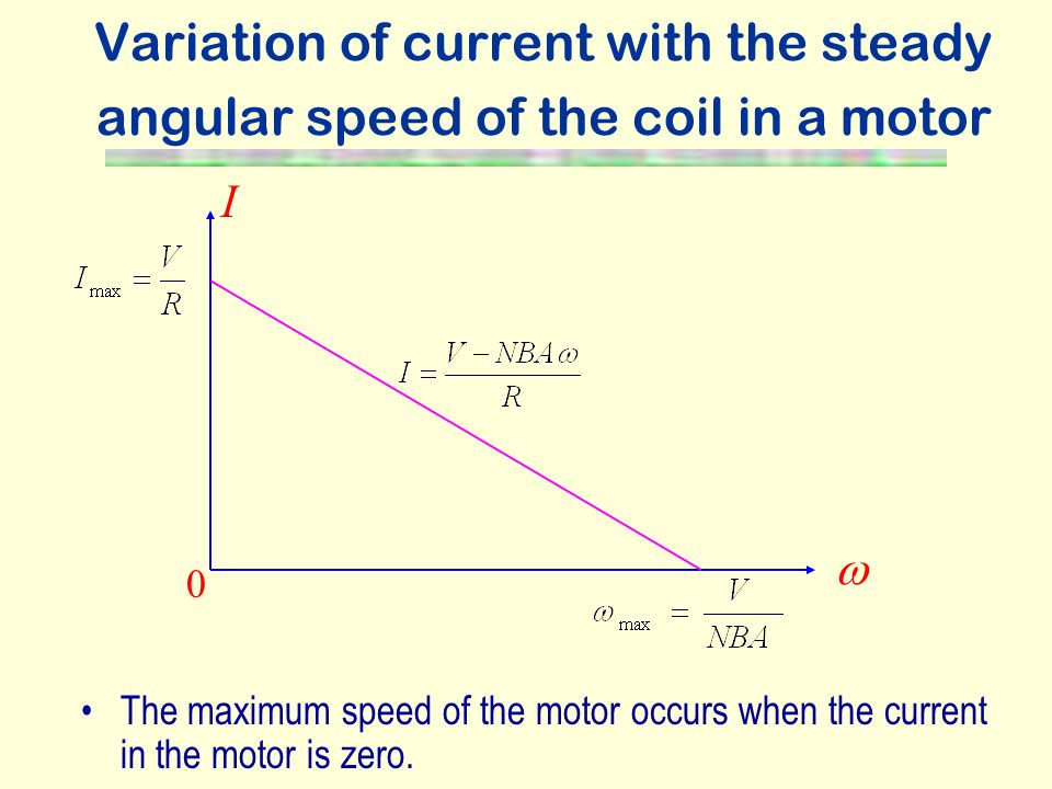 Variation of current with the steady angular speed of the coil in a motor