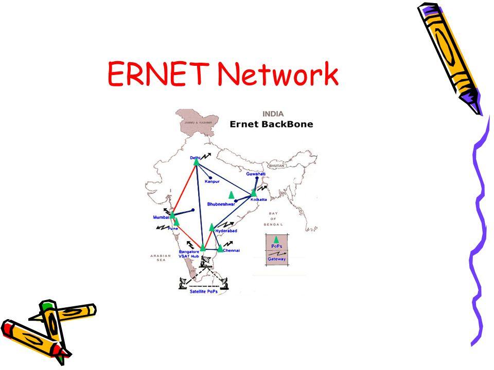 ERNET Network