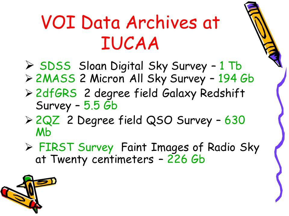 VOI Data Archives at IUCAA