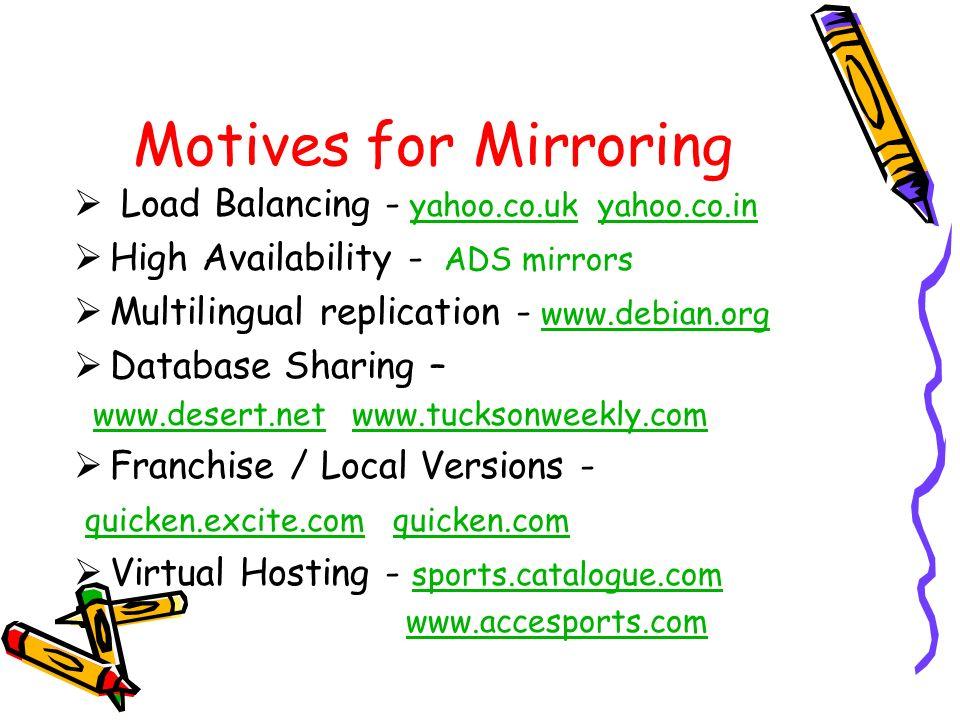Motives for Mirroring Load Balancing - yahoo.co.uk yahoo.co.in