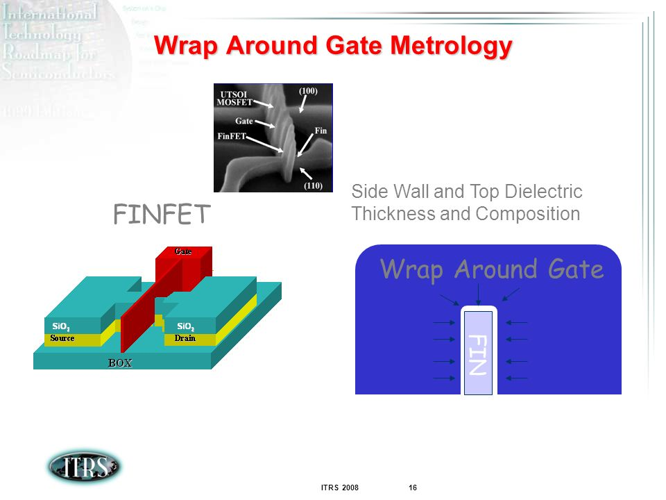 Wrap Around Gate Metrology