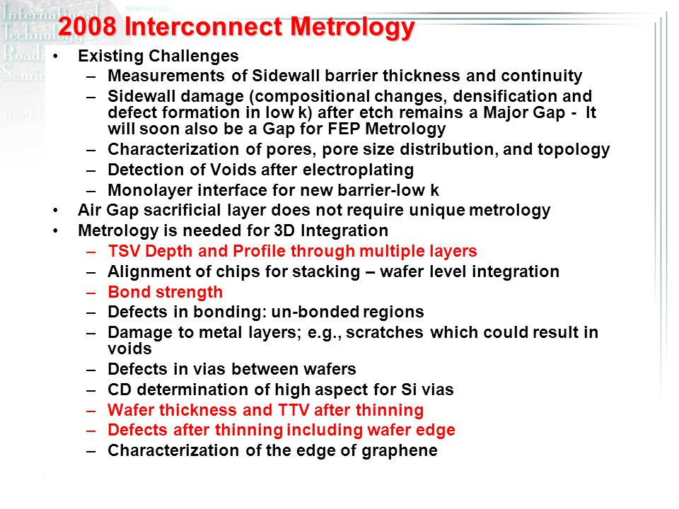 2008 Interconnect Metrology