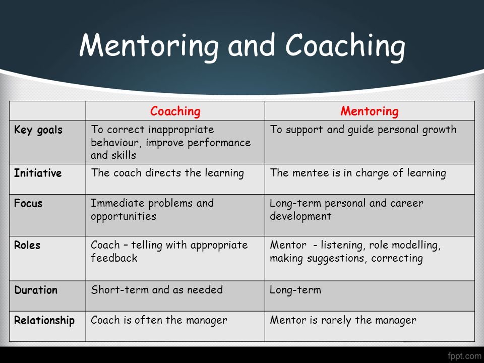 Difference between Coaching and Mentoring