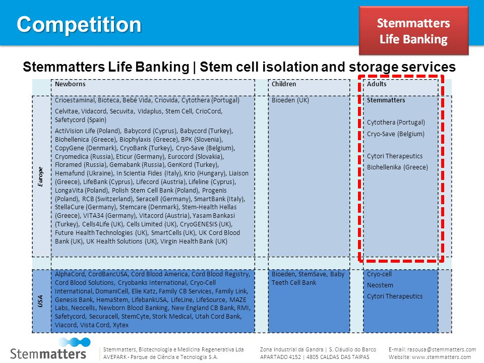 Stemmatters Life Banking | Stem cell isolation and storage services
