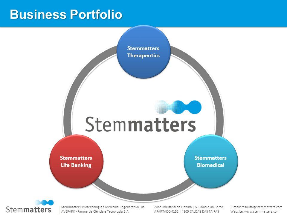 Business Portfolio Stemmatters Therapeutics Stemmatters Life Banking