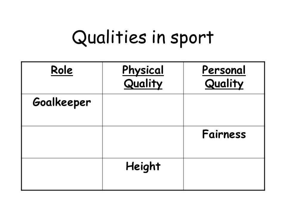 personal attributes and sports participation • are certain personality attributes participation (16pf)—used in sport personality and exercise studies.