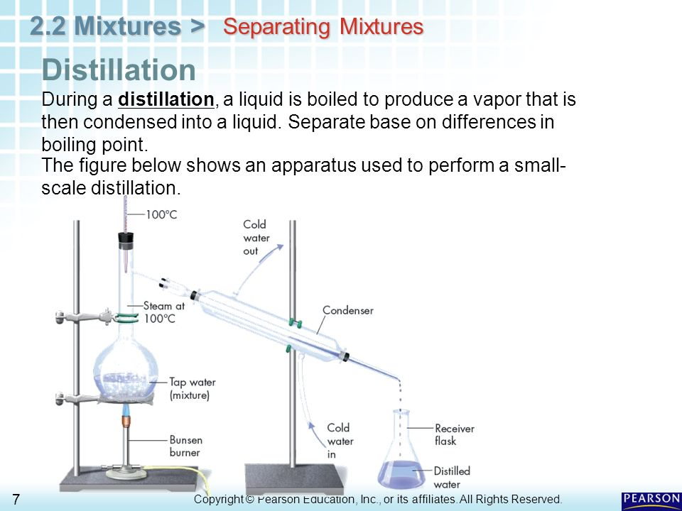 Distillation Separating Mixtures .