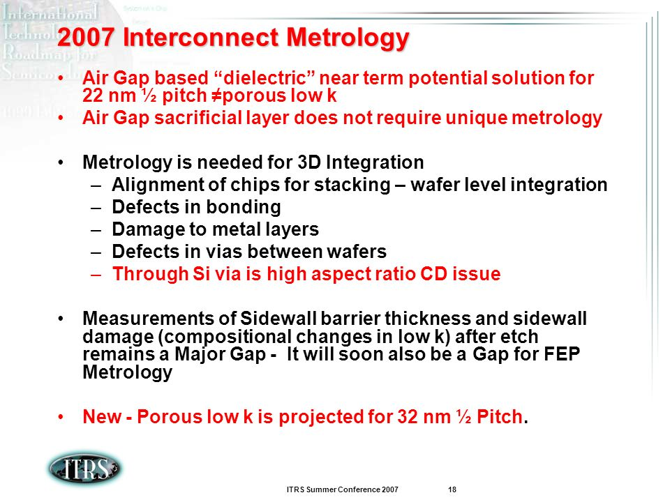 2007 Interconnect Metrology