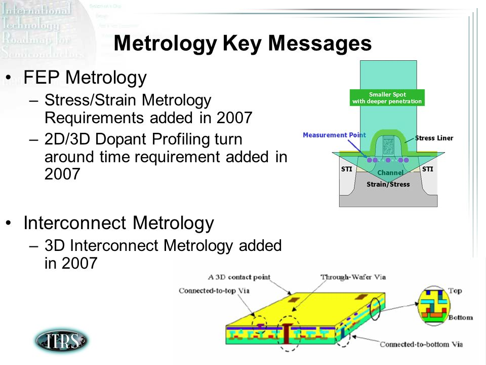 Metrology Key Messages