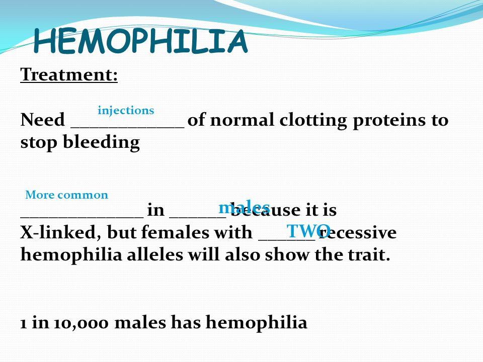 HEMOPHILIA Treatment: