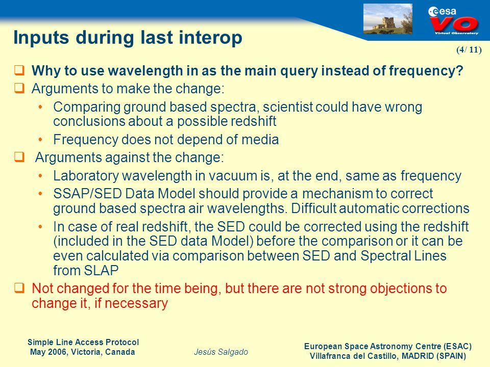 Inputs during last interop
