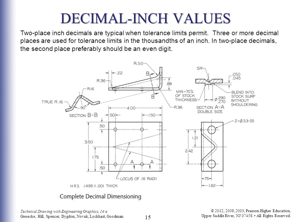 how to read thousandths of an inch