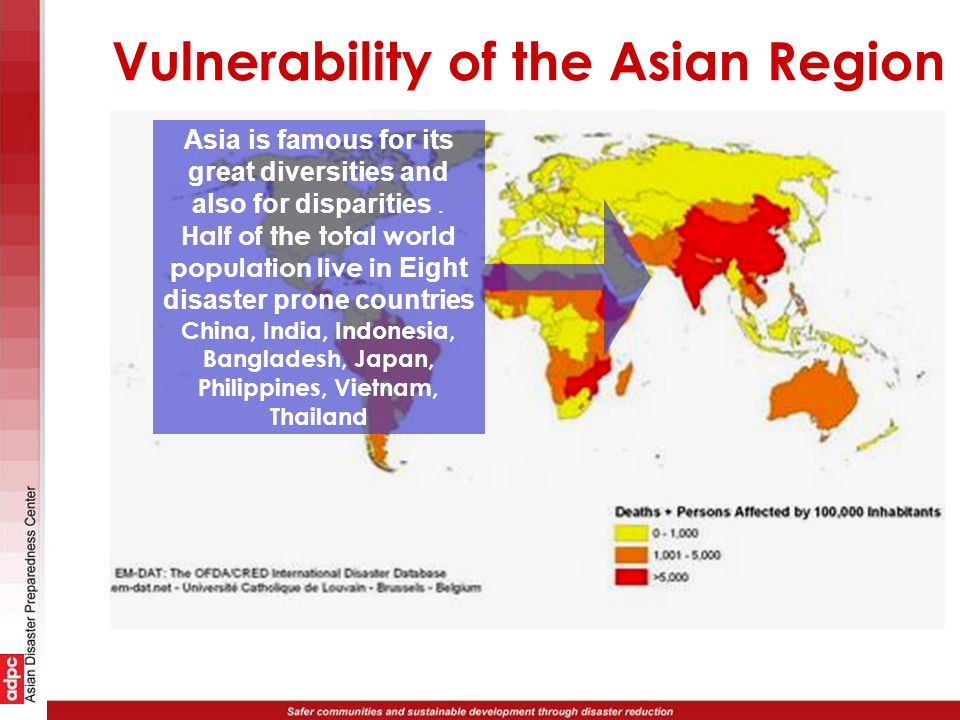 Vulnerability of the Asian Region